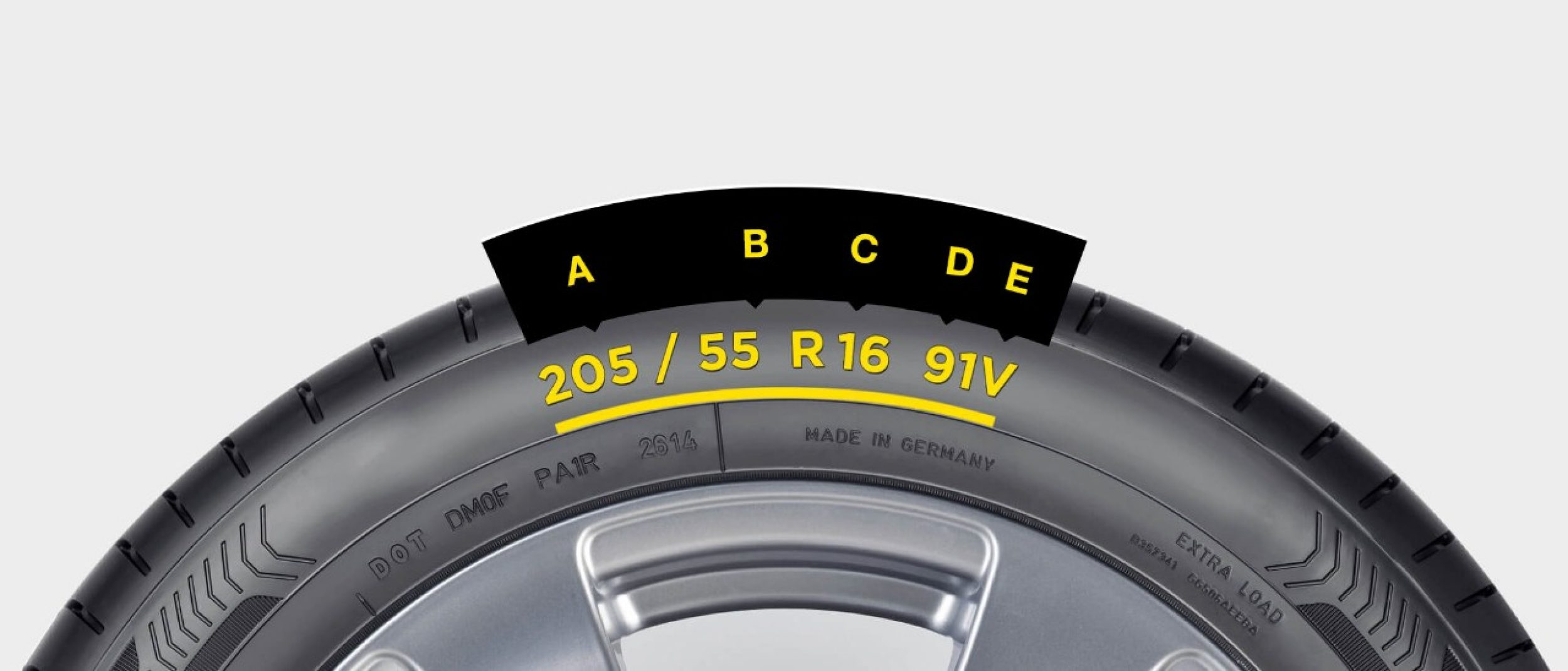 Bush road tyres tyre sizing guide